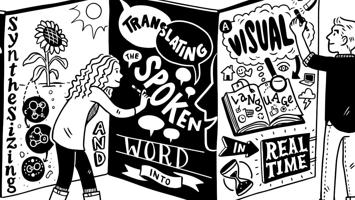 What is Graphic Recording? – Our Methodology, Animated