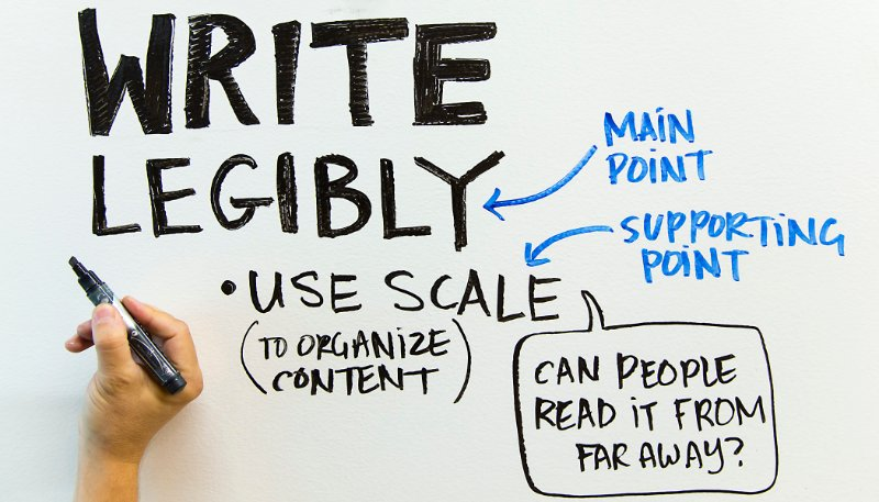 Use scale to organize content when taking whiteboard notes