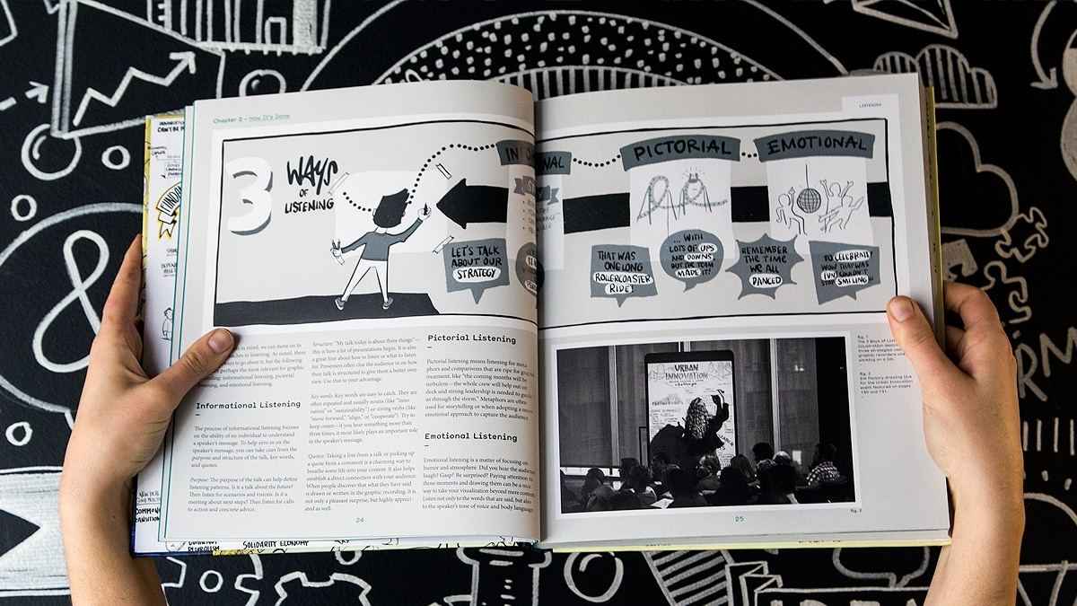 Ink Factory featured in a book of Graphic Recording