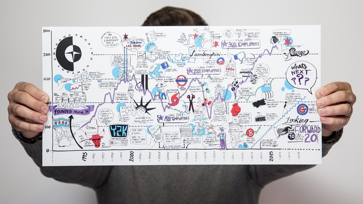 Visual Notes Make Your Ideas Go Further