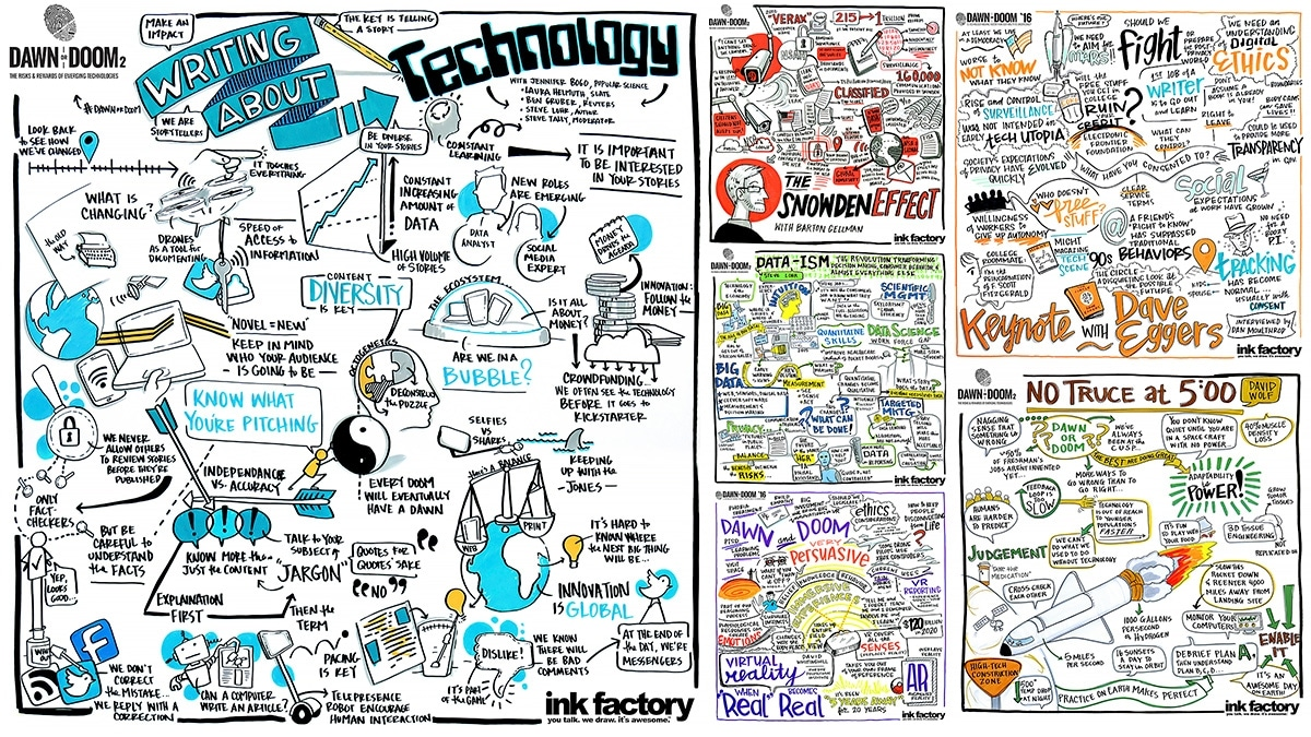 Multiple visual note boards from the Purdue Dawn or Doom summit