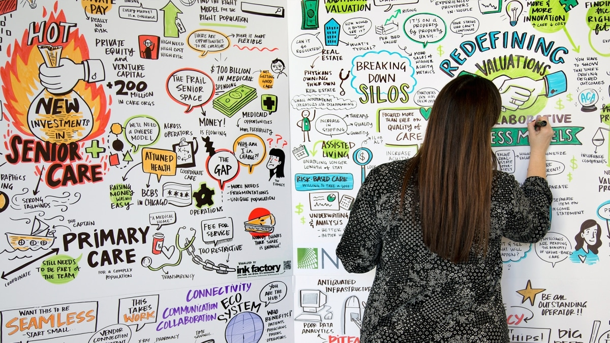5 Conferences that Use Visual Note-Taking