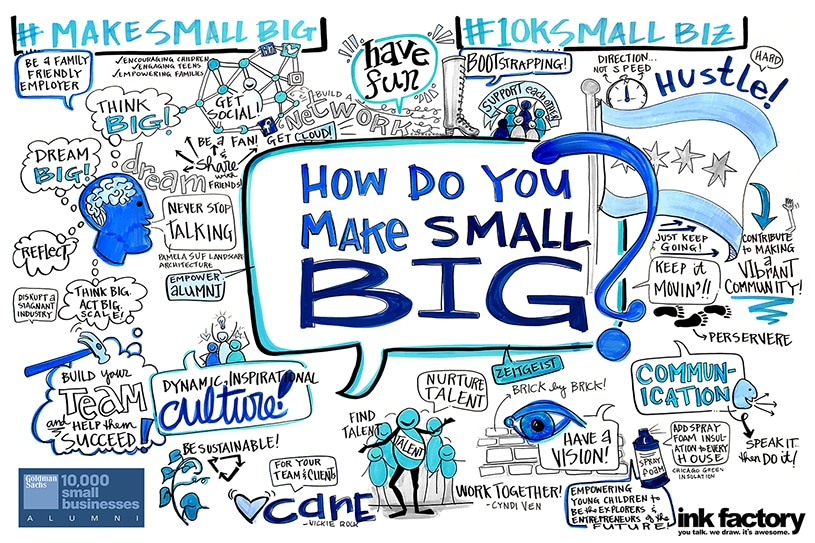 Visual Notes from Goldman Sachs 10,000 Small Business Conference